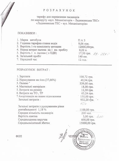 http//lad.vn.ua/blog/uploads/images/autors/1597_image007.png