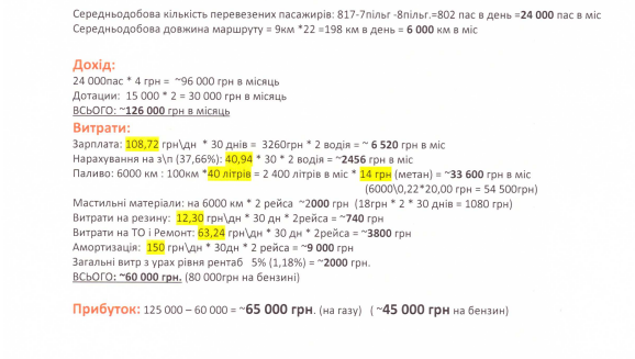 http//lad.vn.ua/blog/uploads/images/autors/6294_image001.png