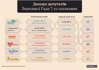 http//lad.vn.ua/uploads/images/foto/1361266832-nardep.png