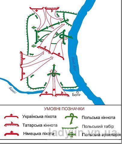 http//lad.vn.ua/uploads/images/foto/8363_batig-shema-butvu.jpg