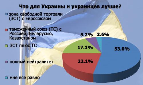 http//lad.vn.ua/uploads/images/foto/img-3075-150411.jpg